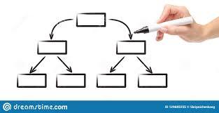 Hand Black Marker Drawing Diagram Scheme Empty Flow Chart