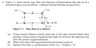 figure 7 1 shows known mass flow rates kg min of