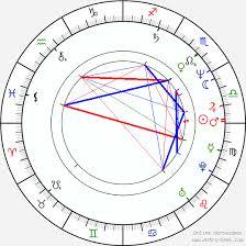 Michael Jackson Astrology Death Chart Michael Madsen Birth Chart Horoscope Date Of Birth Astro