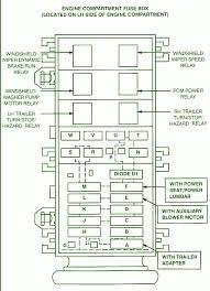 ford aerostar fuse box diagram wiring diagram perf ce 1995 ford aerostar fuse box wiring diagram centre 93 ford aerostar fuse box diagram 1996 ford