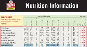 Wendys Nutrition Information Chart Food Calorie Chart