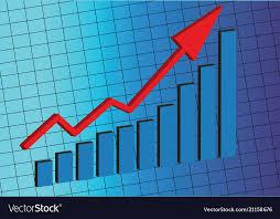 3d Stock Chart Stock Chart