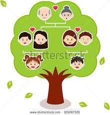 how to draw family tree family tree for 8 clipart cliparts suggest cliparts vectors