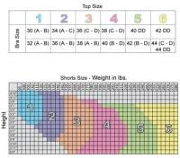 Kymaro New Body Shaper Size Chart 78 Off Accessories