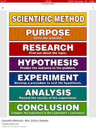 professional nonprofit resume reversible logic thesis popular essays on science and religion by dr t d singh at vedic books understanding science and religion