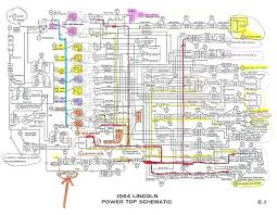 1969 lincoln wiring diagram explore wiring diagram on the net • 1969 gto wiring diagram schematic electrical diagram 1969 lincoln mark iii wiring diagram 1969 corvette wiring