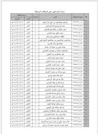 أسماء المرشحين والمرشحات على وظائف الحرس الوطني 1442 وموعد المقابلة الشخصية  - ثقفني