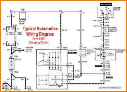 car starter wiring diagram car auto wiring diagram ideas car starter wiring diagram wiring diagram schematics on car starter wiring diagram