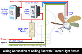 to wire a ceiling fan dimmer switch