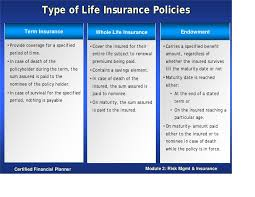 Aaa Term Life Insurance Aaa Term Life Insurance Insurance
