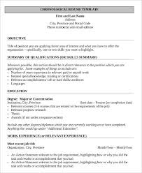 Example Profile For Resumes 33 Resume Examples Pdf Doc Free Premium Templates
