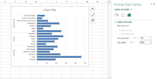 Excel Charts Multiple Data Sets How To Create Multi Category Chart In Excel Excel Board