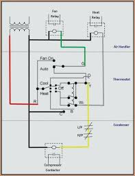 carrier infinity thermostat wiring diagram wiring diagram infinity 44 new carrier infinity thermostat hd photographsawesome carrier infinity thermostat fresh hvac contactor wiring