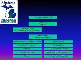 Mda Organization Chart Michigan Department Of Agriculture A Nimal Industry Division