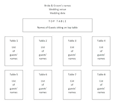Wedding Chart Seating Template Round Table Wedding Seating Chart Template Free Plan Ooojo Co