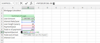 Excel Mortgage Calculator Best Excel Tutorial Mortgage Calculator