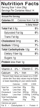 Nutrition News Nutrition Facts White Bread