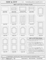 Kitchen Cabinets With Doors Kitchen Rtf Kitchen Cabinets Avalon Mdf Raised Panel Cabinet