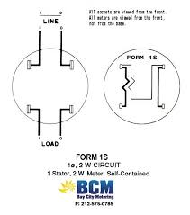 wiring diagrams bay city metering nyc single phase kwh meter wiring diagram 1 stator 2 wire socket