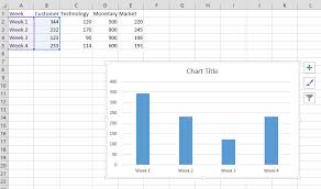 Excel Panel Chart Best Excel Tutorial Panel Chart