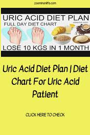 Diet Chart Uric Acid 44 Clean Uric Acid In Foods Chart