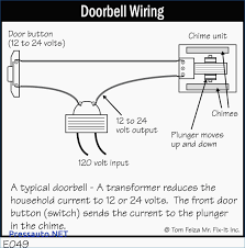 doorbell wiring colors how to wire a transformer diagram tutorial 12 Doorbell Transformer Wiring Diagram wiring diagram doorbell transformer free download 20 doorbell wiring diagram roc grp org