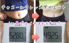 チャコール ダイエット 副作用