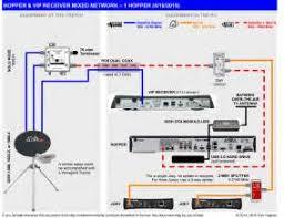 similiar hopper joey installation keywords dish work joey wiring diagram likewise super dish hopper joey wiring