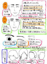 吉村拓也fanboxイラスト講座 At Hanari0716 Twitter