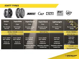 Dunlop Motorcycle Tyre Pressure Chart Dunlop How To Choose The Right Tyre For The Job