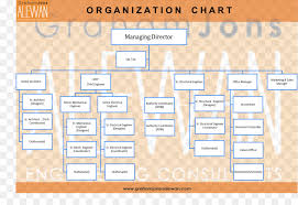 Consulting Company Org Chart Map Cartoon