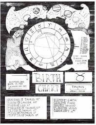 Blog Mizmagick Astrology Tarot