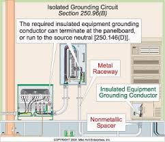 droppedimage_1 jpg Isolated Ground Receptacle Wiring Diagram Isolated Ground Receptacle Wiring Diagram #47 wiring diagram of isolated ground receptacle