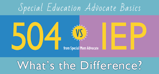 504 Vs Idea Chart Infographic Iep Vs 504 Whats The Difference Special