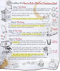 Printable Nespresso Coffee Chart The Coffee Thread Printable Version