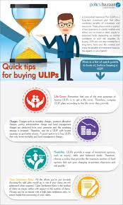 ulip plan ing guide infographic