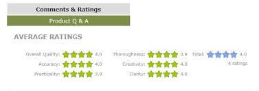tpt holes rating chart