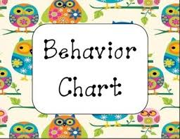 Owl Behavior Clip Chart Owl Behavior Clip Chart