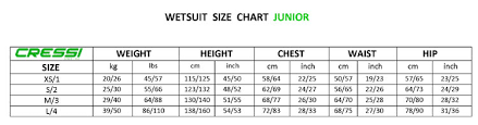 Cressi Shorty Wetsuit Size Chart Cressi Baby Suit
