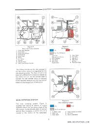 wiring diagram for ford tractor the wiring diagram new holland 3230 ford tractor wiring diagram new printable wiring diagram