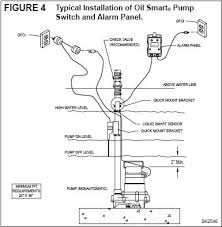 wire submersible well pump wiring diagram wiring diagram for single phase submersible pump wiring diagram