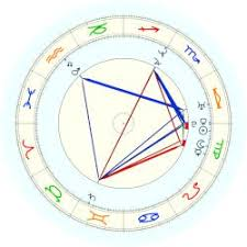 Jaden Smith Birth Chart Pinkett Smith Jada Astro Databank