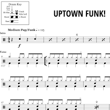 Uptown Funk Mark Ronson Ft Bruno Mars Drum Sheet Music
