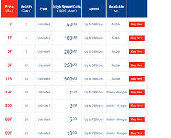 New Aircel 3g Online Recharge Packs Desidime