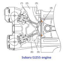 subaru engine diagram subaru wiring diagrams