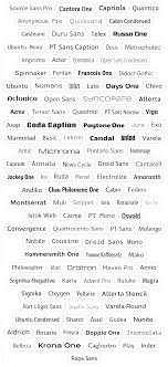 Fonts Posters Download Reference Posters For Google Web Fonts