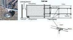 chain link fence rolling gate parts. Fence Rolling Gate Hardware Kit - Residential Chain Link Parts Fence\u2026 Chain Link Fence Rolling Gate Parts A