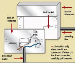 bt telephone socket wiring diagram wiring diagram and schematic bt master socket wiring diagram