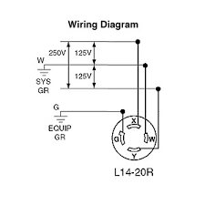 cooper l14 30 wiring diagram wiring diagram and hernes 2713 leviton nema 30 devices 5 l5