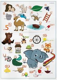 Tamil Alphabet For Kids Single Chart Depicting Both Vowel